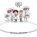 political-spectrum