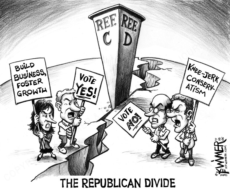 republicandivide